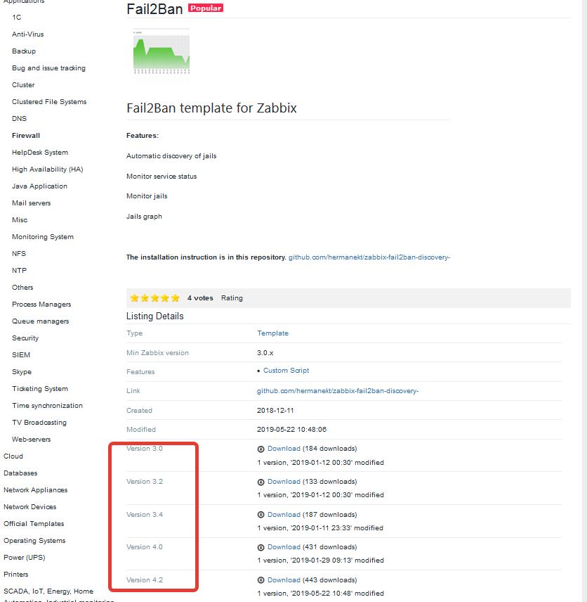 zabbix шаблоны fail2ban